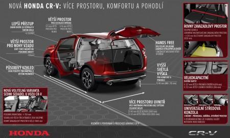 Honda CRV layout Czech