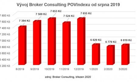 POVindex_03_2020