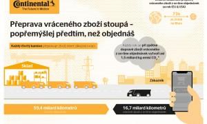 CONTINENTAL_VRATKY_SHOPY_CZ2